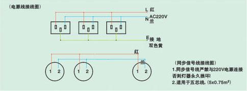 gz系列航空障碍灯同步联闪接线示意图